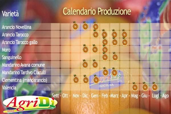 Agridi 39 di paterno 39 ct amplia il calendario dell offerta for Calendario concimazione agrumi