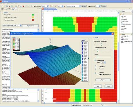 Software progettazione impianti irrigazione gratis for Software di progettazione mobili 3d gratuito